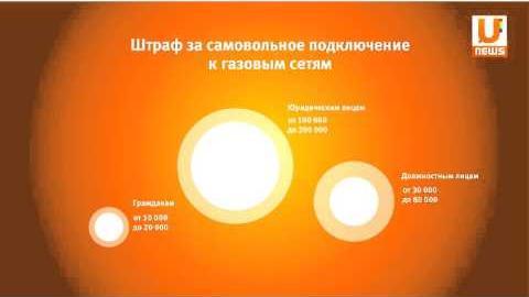 Embedded thumbnail for Должникам за газ - новые штрафы